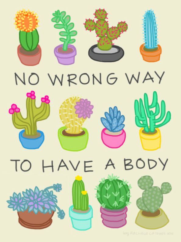 body activism